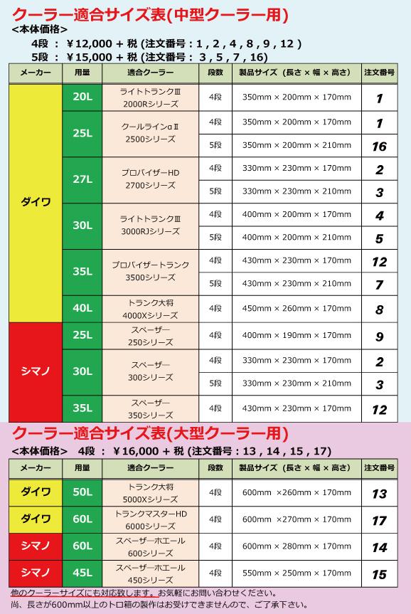 中型・大型クーラー適合サイズ一覧表
